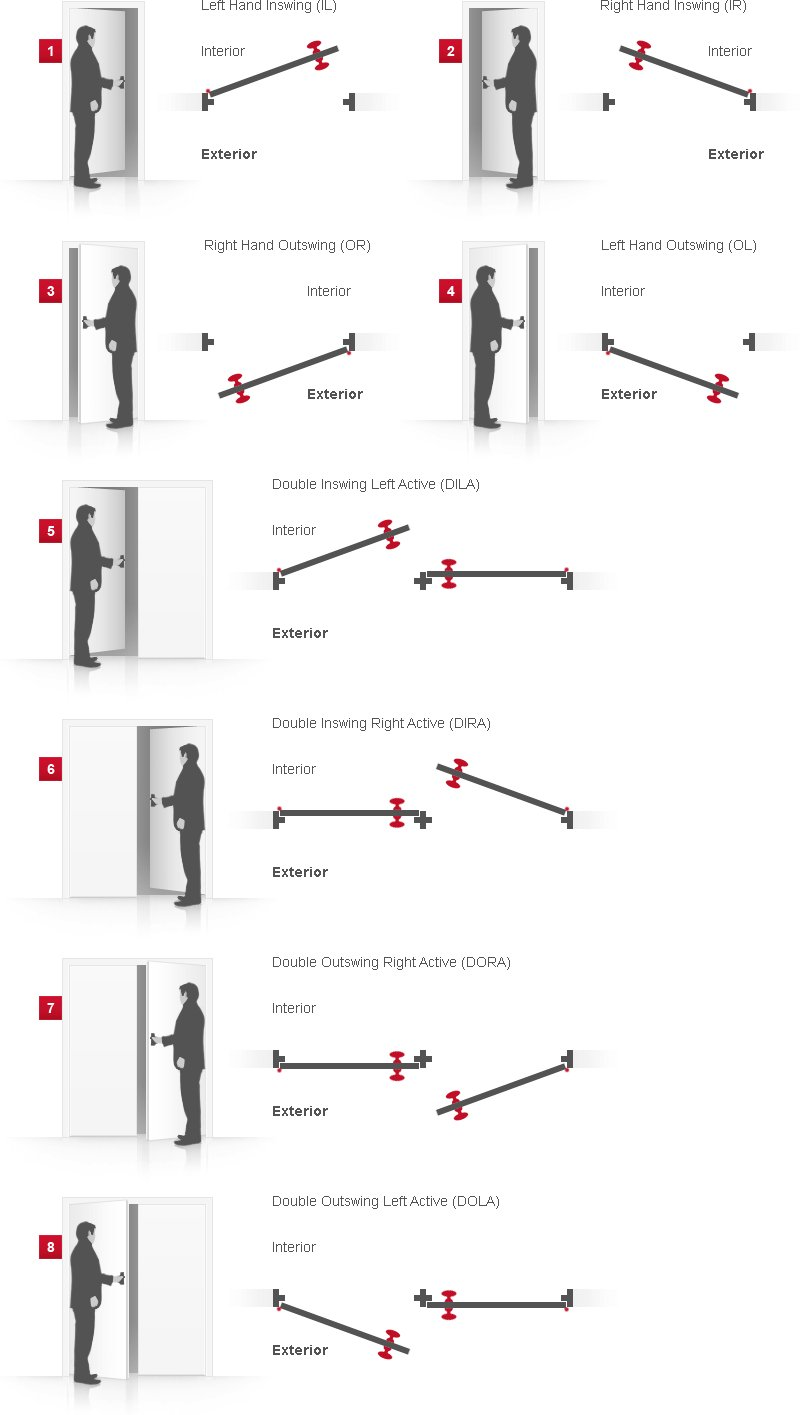 inswing vs outswing door
